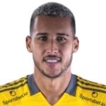 Gabriel Batista Profile