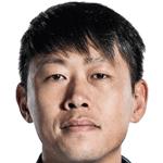 Wang Shouting Profile