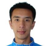 Zhang Mengqi Profile