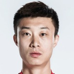 Hao Luo Profile