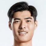 Liu Xinyu Profile