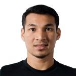 Mohd Rizal bin Mohd Ghazali
