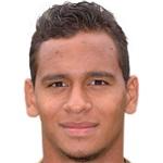 Filipe Augusto Carvalho Souza