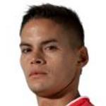A. Gutiérrez Profile