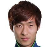 Wu Hang Profile