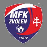 Away team Lokomotíva Zvolen logo. Fomat Martin vs Lokomotíva Zvolen prediction and odds