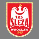 Ślęza Wrocław