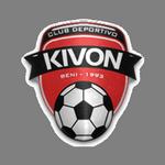 วิเคราะห์บอลวันนี้ วิเคราะห์บอล Deportivo Kivón
