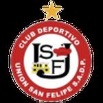 วิเคราะห์บอลวันนี้ วิเคราะห์บอล Union San Felipe