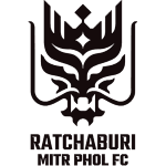 Ratchaburi