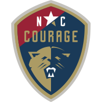 North Carolina Courage W